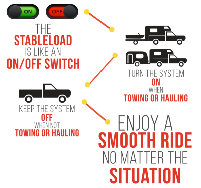 b2ap3_thumbnail_StableLoad_Challenge_Switch.png