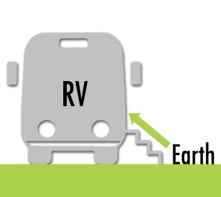 gsr-earth-to-rv