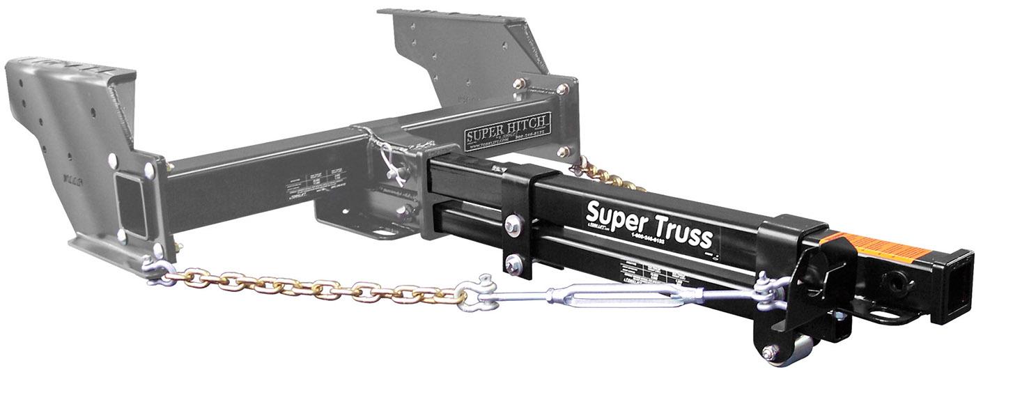 supertruss