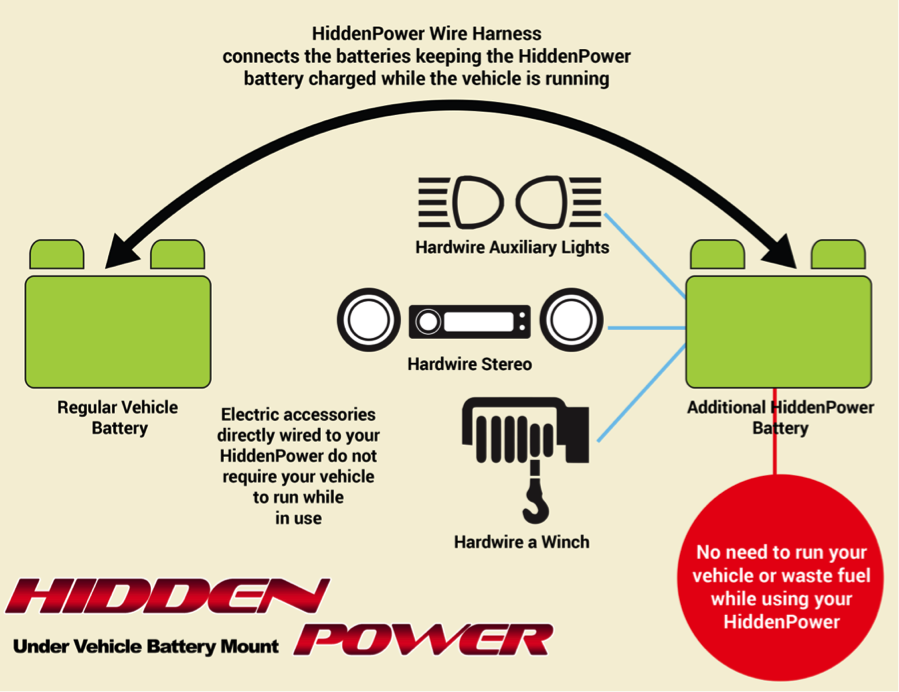 hidden-power-how-it-works
