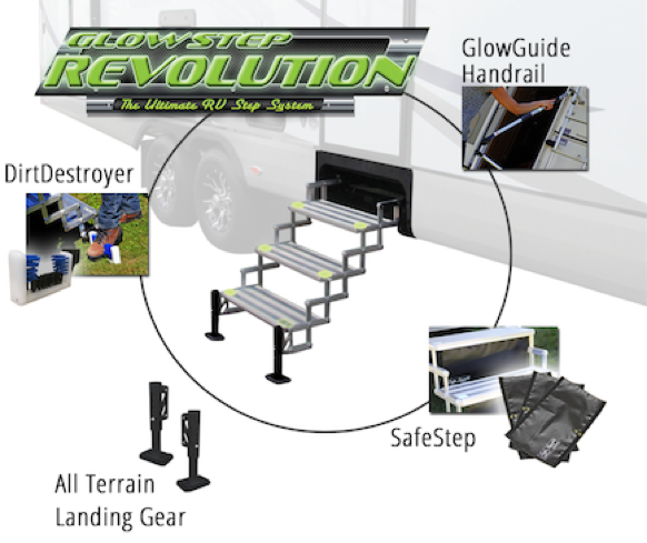 GlowStep Revolution Features