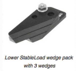 Lower StableLoad Wedge Pack