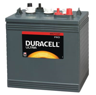 How much does an RV battery cost? - Blog
