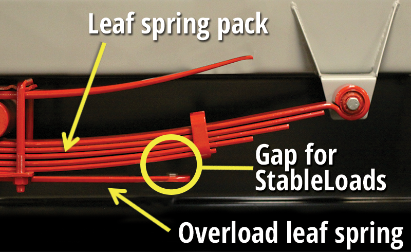 Leaf Springs w No StableLoad